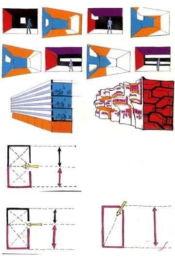 Il linguaggio moderno dell'Architettura - Asimmetria e dissonanze
