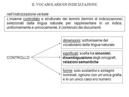 IL VOCABOLARIO DI INDICIZZAZIONE nellindicizzazione verbale Linsieme controllato e strutturato dei termini (termini di indicizzazione) selezionati dalla.