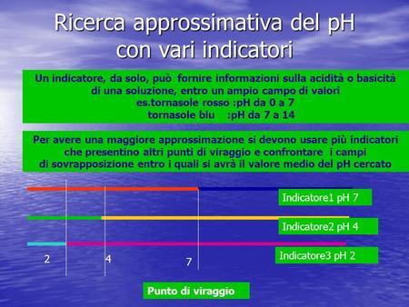 Ricerca approssimativa del pH con vari indicatori Un indicatore, da solo, può fornire informazioni sulla acidità o basicità di una soluzione, entro un.