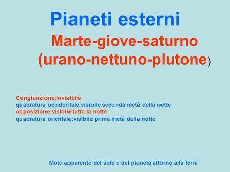 Pianeti esterni Marte-giove-saturno (urano-nettuno-plutone ) Moto apparente del sole e del pianeta attorno alla terra Congiunzione:invisibile quadratura.