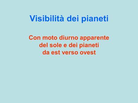 Visibilità dei pianeti Con moto diurno apparente del sole e dei pianeti da est verso ovest.