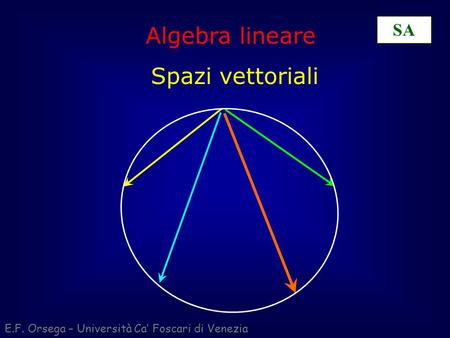 Algebra lineare Spazi vettoriali SA