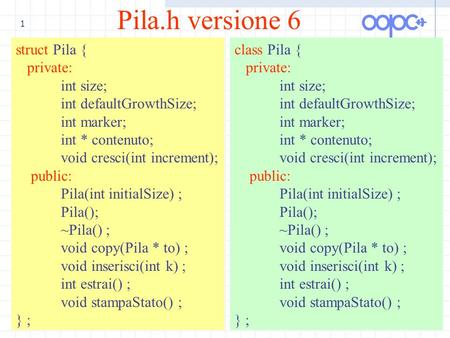 1 struct Pila { private: int size; int defaultGrowthSize; int marker; int * contenuto; void cresci(int increment); public: Pila(int initialSize) ; Pila();