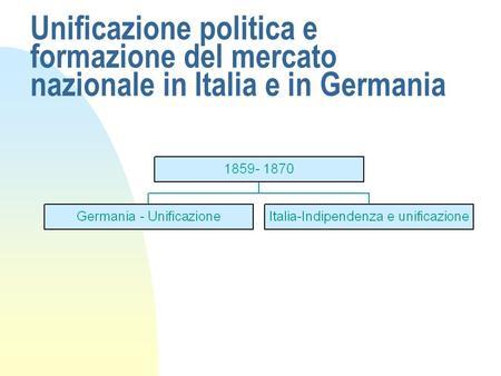 Unificazione politica e formazione del mercato nazionale in Italia e in Germania.