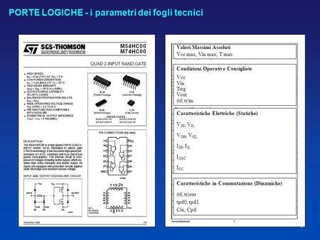 1 PORTE LOGICHE - i parametri dei fogli tecnici Valori Massimi Assoluti Vcc max, Vin max, T max Condizioni Operative Consigliate Vcc Vin Tstg Vout (tf,