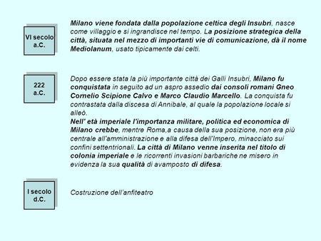 VI secolo a.C. VI secolo a.C. Milano viene fondata dalla popolazione celtica degli Insubri, nasce come villaggio e si ingrandisce nel tempo. La posizione.