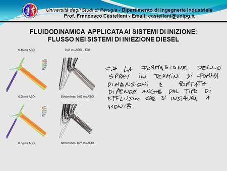 Università degli Studi di Perugia - Dipartimento di Ingegneria Industriale Prof. Francesco Castellani -   FLUIDODINAMICA APPLICATA.