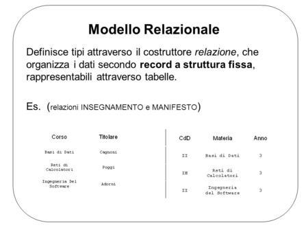 Modello Relazionale Definisce tipi attraverso il costruttore relazione, che organizza i dati secondo record a struttura fissa, rappresentabili attraverso.